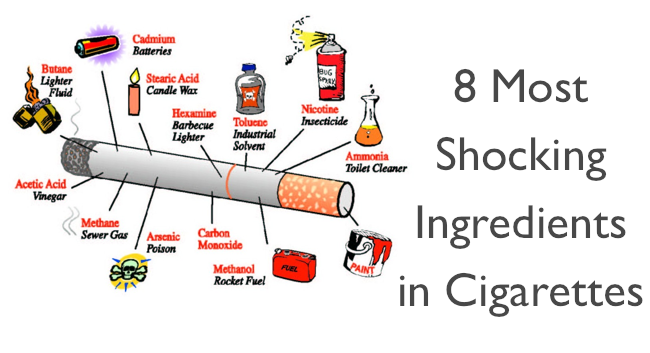 ingredients in cigarette The federal cigarette labeling and advertising act (fclaa), public law  of  ingredients added to cigarettes and smokeless tobacco products.